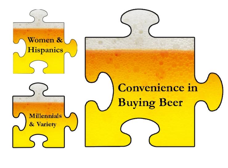 beer puzzle piece-convenience store
