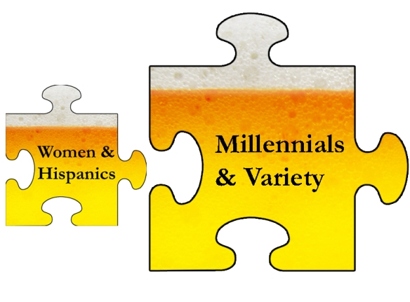 millennials-beer-variety-part 2