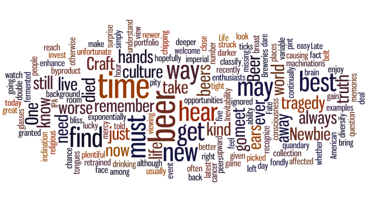 word cloud-live-beer
