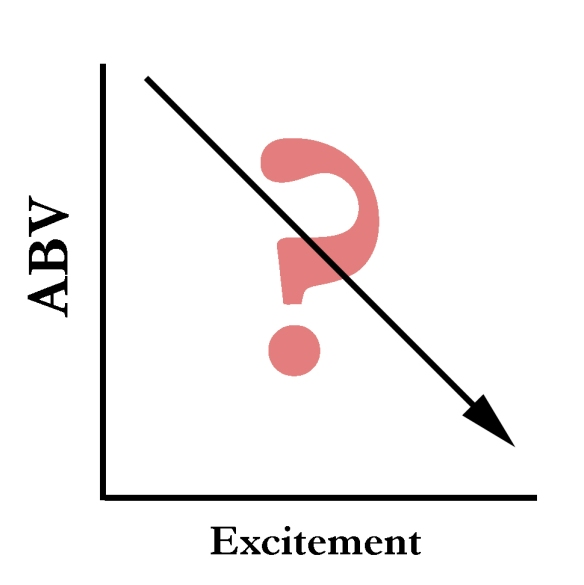abv excitement graphic JPG