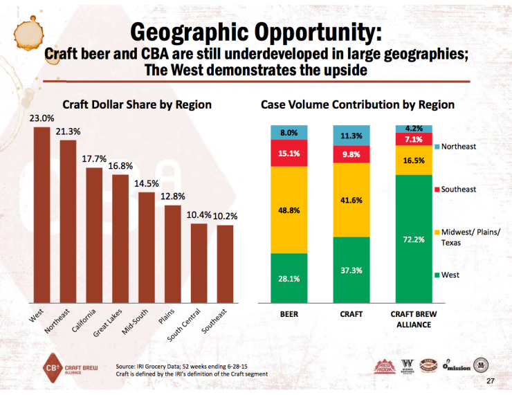 geographic opportunity based on sales