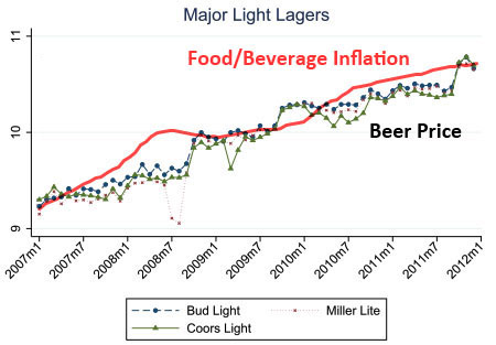 blog_beer_inflation_1