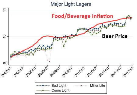 blog_beer_inflation_1