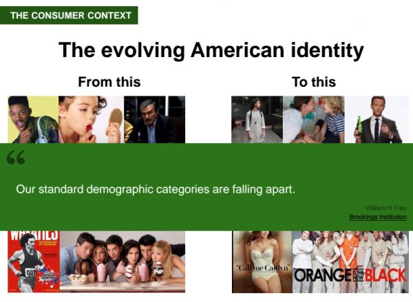 cbc-race-gender-evolving american identity
