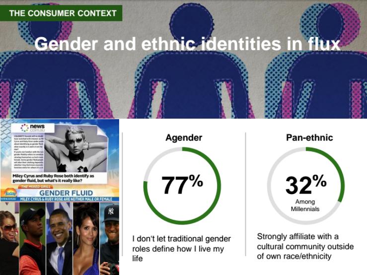 cbc-race-gender-identity in flux