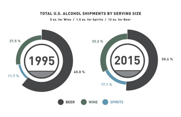 Brewbound-BevNet-wine-spirits-beer