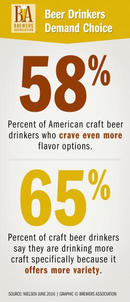 beer-drinkers-demand-choice-259x600